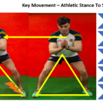 Athletic Stance To Shuffle Chart